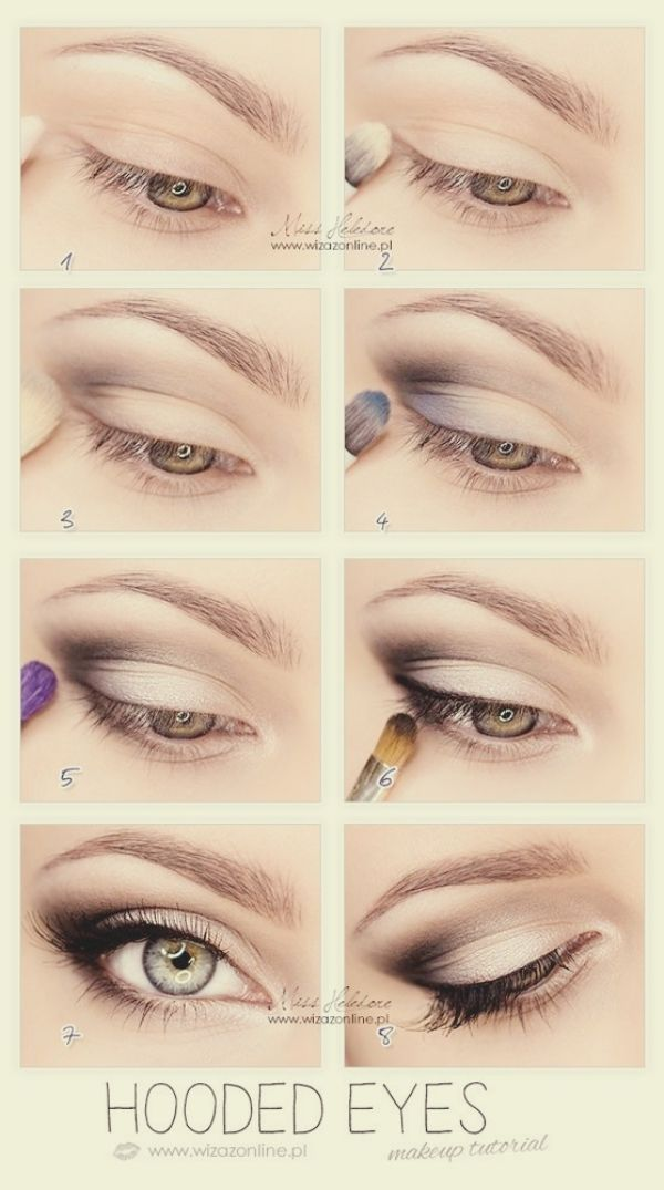 How To Get A Perfect Makeup For Different Types Of Eye