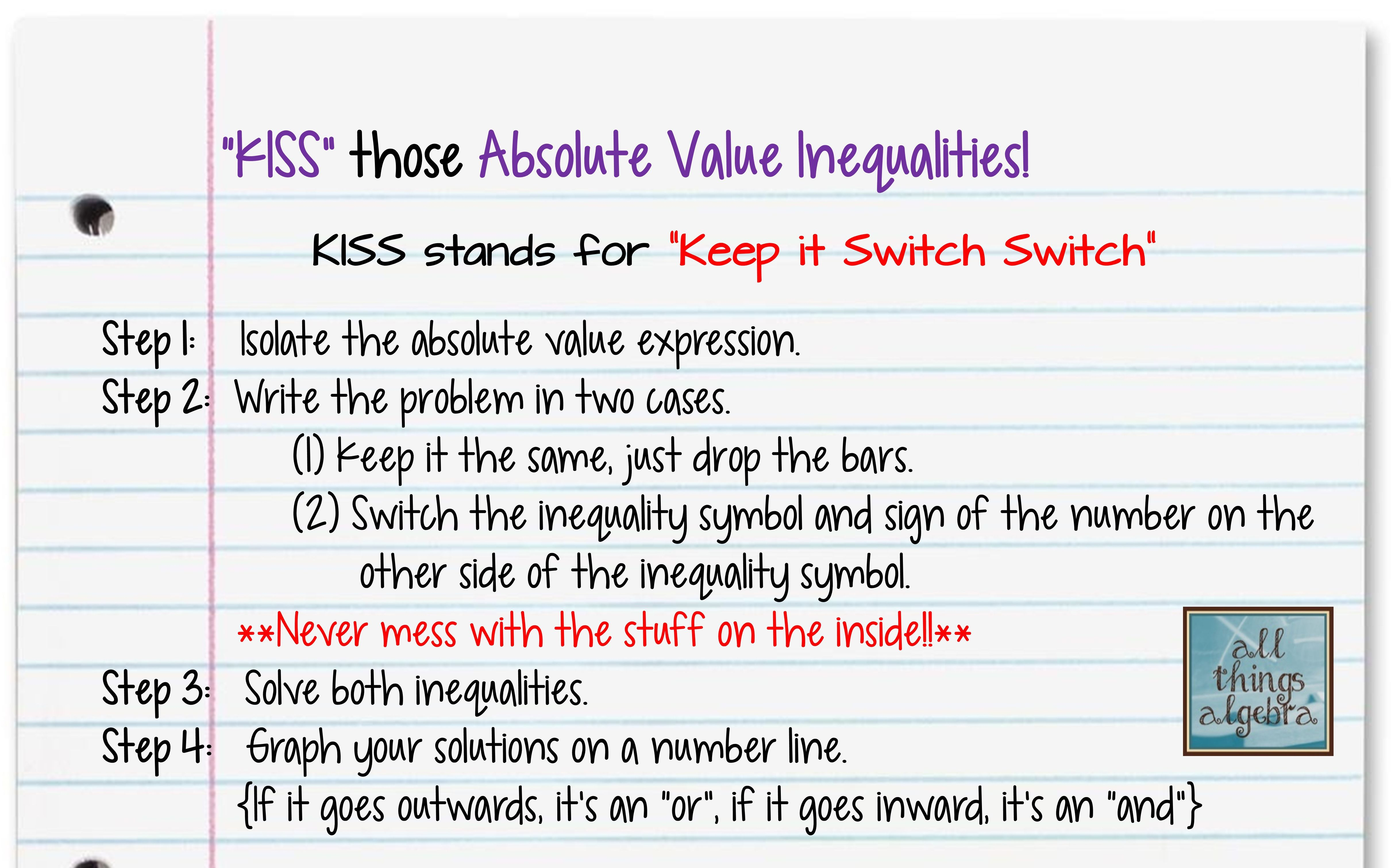Kiss Method For Solving Absolute Value Inequalities Math Methods Absolute Value Word Problem Worksheets
