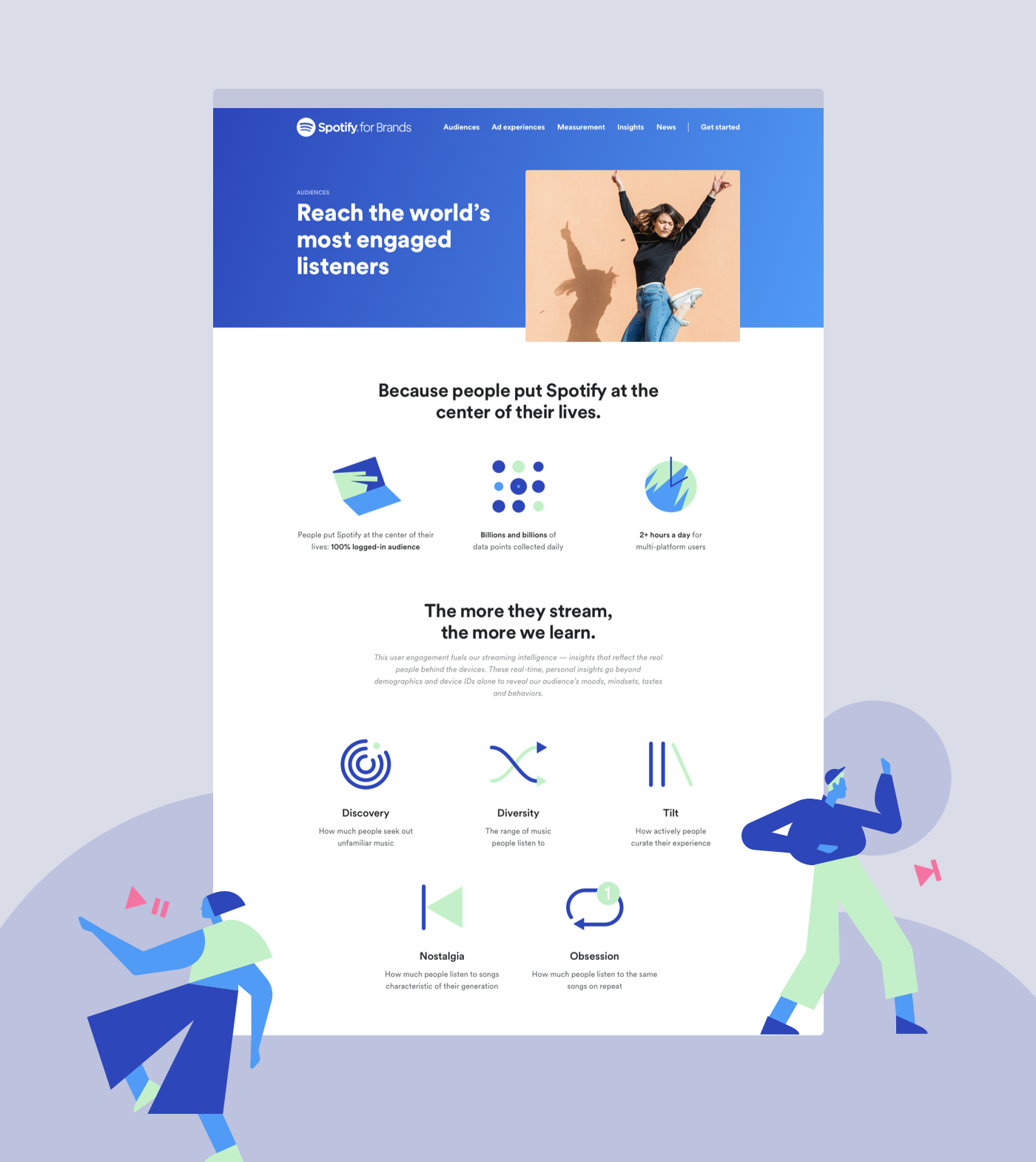 Spotify for Brands on Behance Web design, Brand
