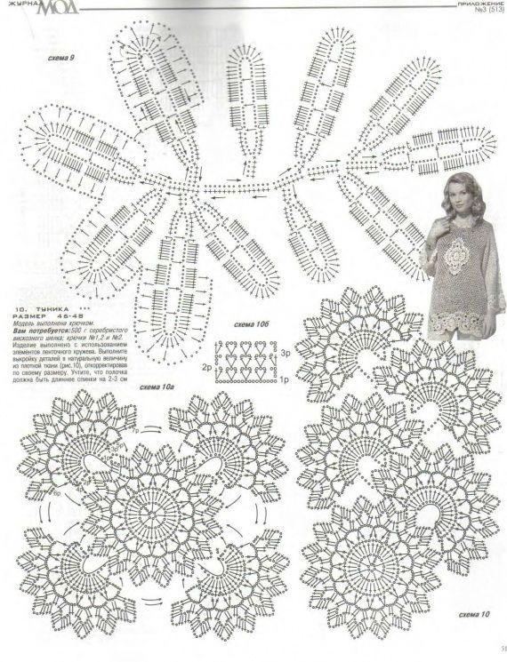 Los motivos para el encaje irlandés   crochet   Pinterest   Croché ...