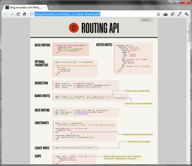 ruby-rails-cheat-sheet in 2019   Cheat sheets, Ruby on ...