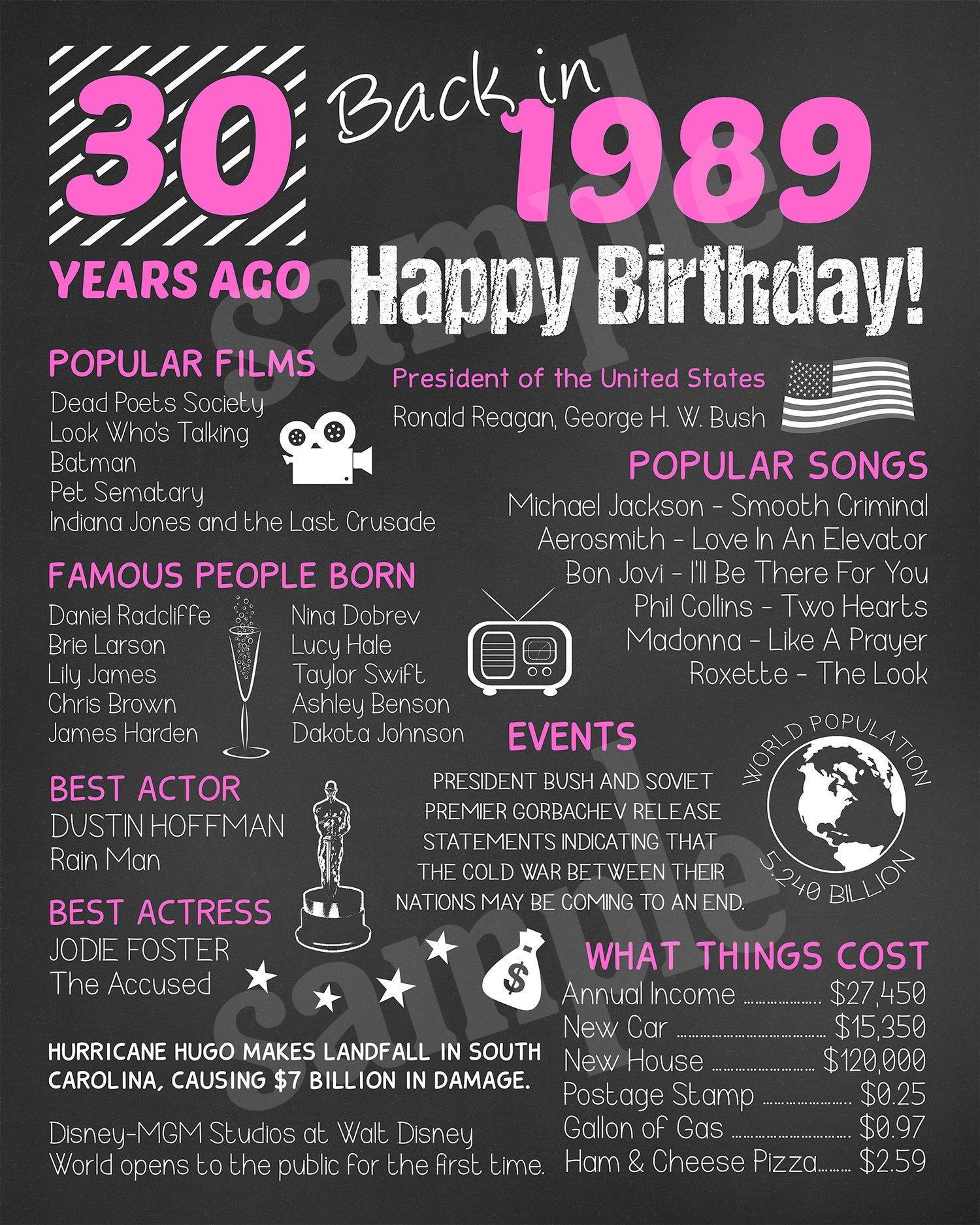 Pin On 30th Birthday
