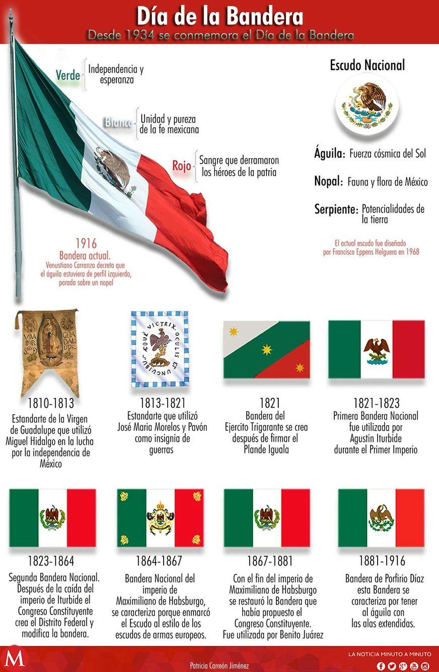 quien creo el escudo de la bandera de mexico