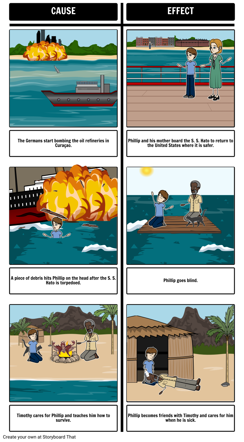 The Cay A very important part of any story is the cause and – The Cay Worksheets