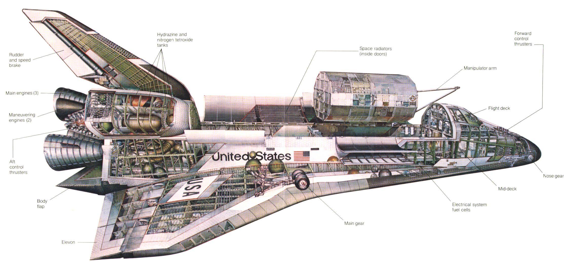 Na nasa new space shuttle design - Space Shuttle Cut Away