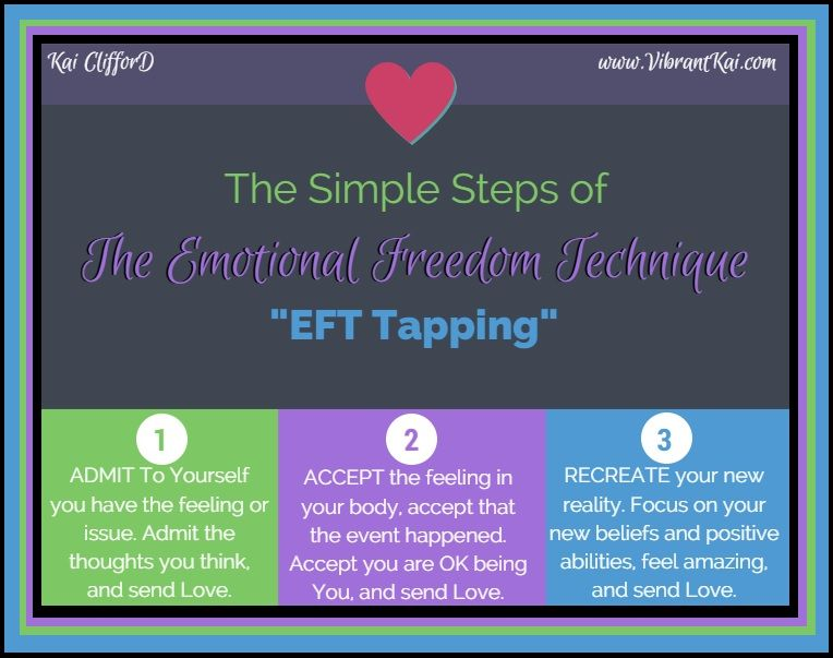 EFT #Healing - How to use EFT Tapping at home - Simple and Easy ...