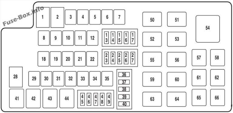 Under-hood fuse box diagram: Ford Flex (2010, 2011, 2012