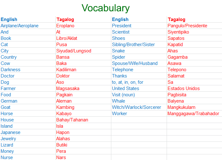 flirting quotes in spanish translation tagalog dictionary language