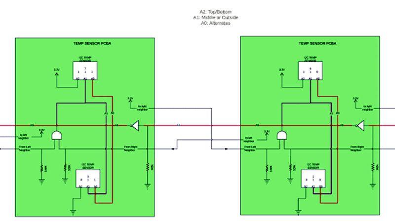 Automatic I2c Address Allocation For Daisy Chained Sensors Sensor Electronics Design Daisy Chain