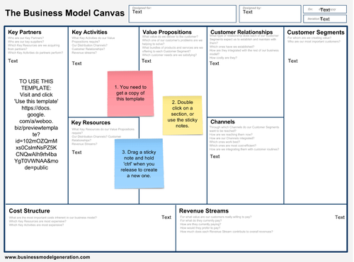 Business Model Canvas Template From WwwBusinessmodelgeneration