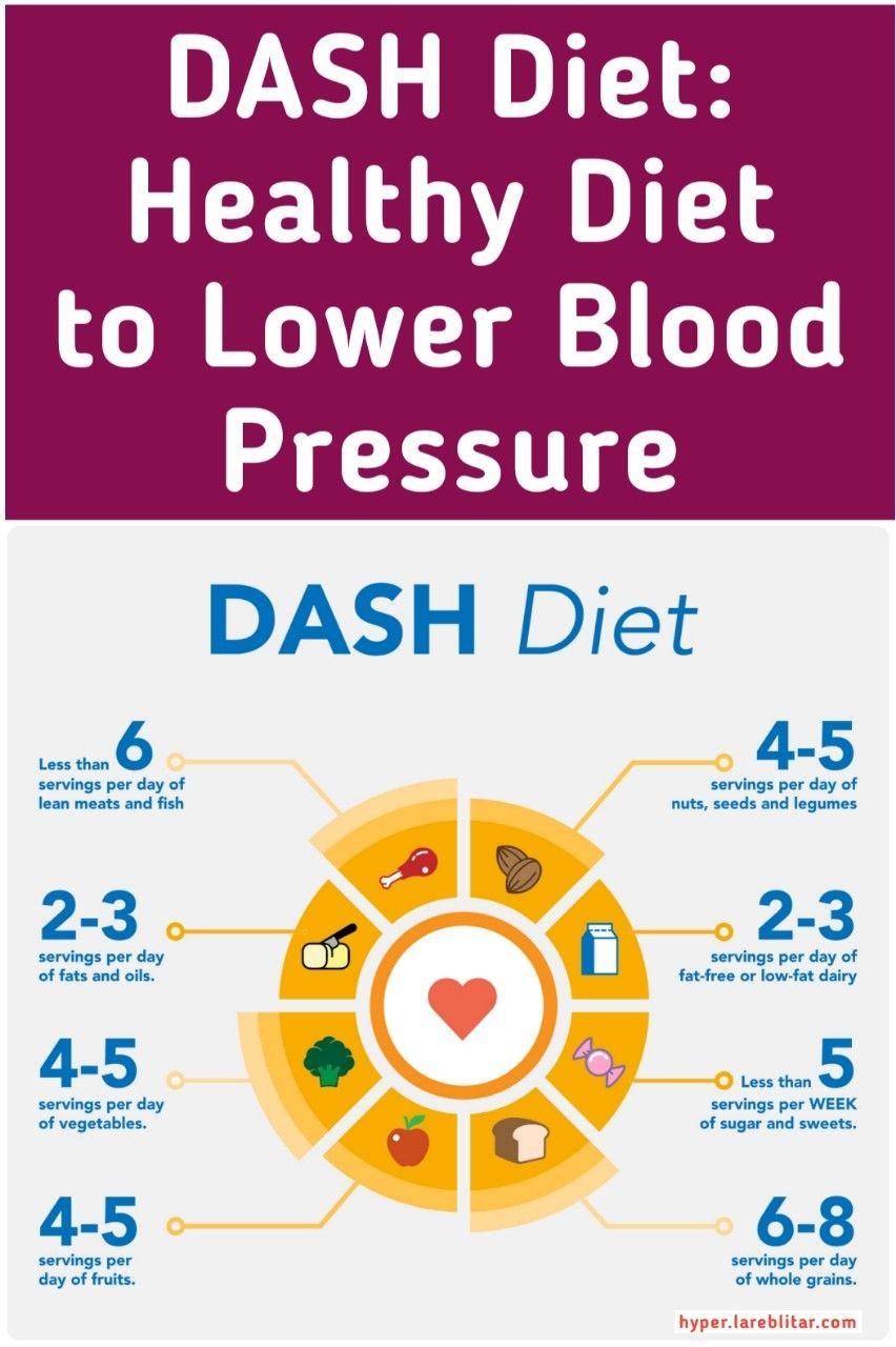 Pin di Hypertension