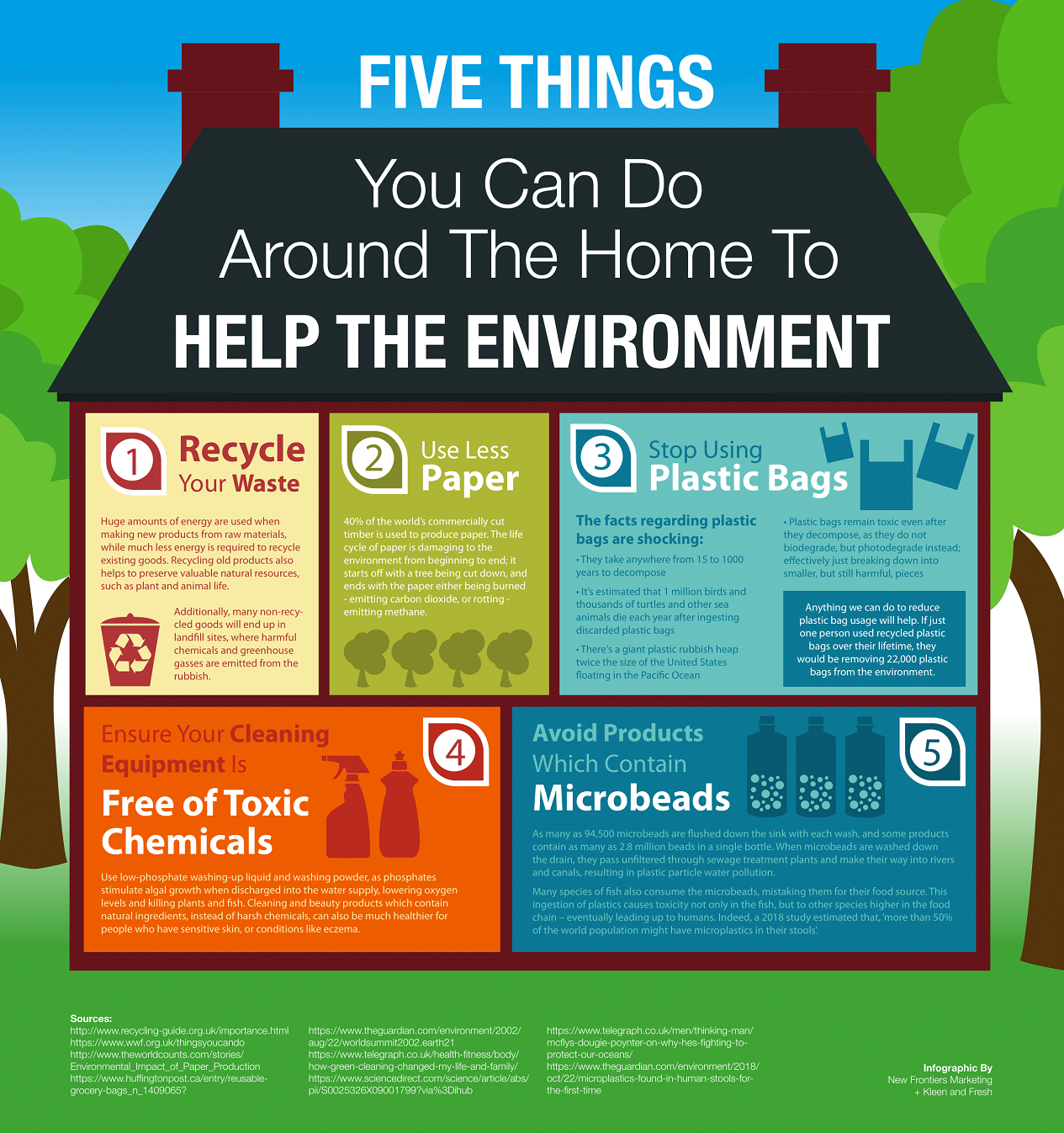 Fivethings You Can Do Around The Home To Help The Environment Infographic Help The Environment Environment Infographic Health