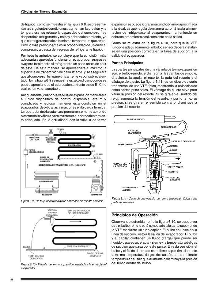 LIBRO REFRIGERACION.pdf en 2020 Libros, Refrigeracion y