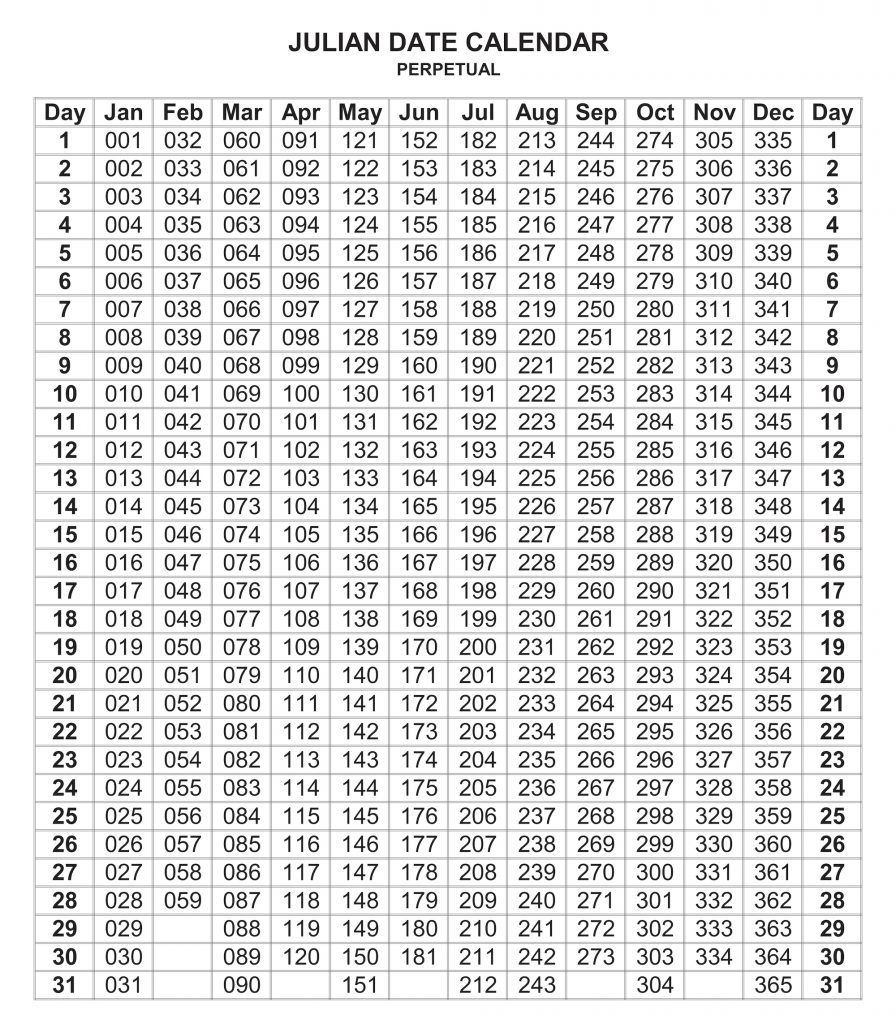 Printable Julian Date Calendar 2018 Rent Interpretomics Co Catch