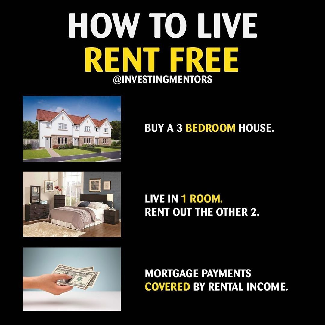 How To Live Rent Free Video Marketing Video Marketing Strategies Investing Money