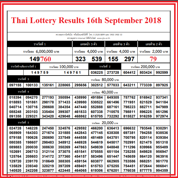 Thai Lottery Results Chart 16th September 2018 Lotto Sixline 3D 2D