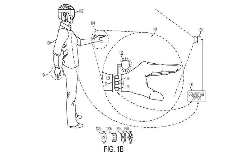 Playstation Vr Poder Possuir Luva De Controlo