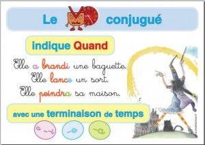 Affiche Sur Le Verbe Conjugue Et Le Verbe A L Infinitif Verbe Conjugue Verbe Conjugaison