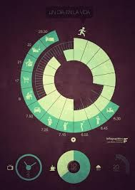 Image result for circle infographic