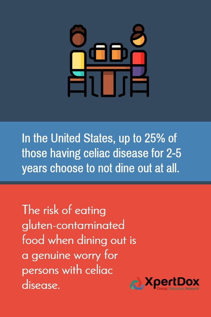 Celiac disease | Celiac disease, Health facts, Celiac