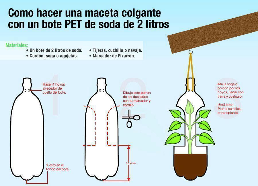 Huertos Urbanos: Cómo hacer una maceta colgante con una botella de PET de 2 litros