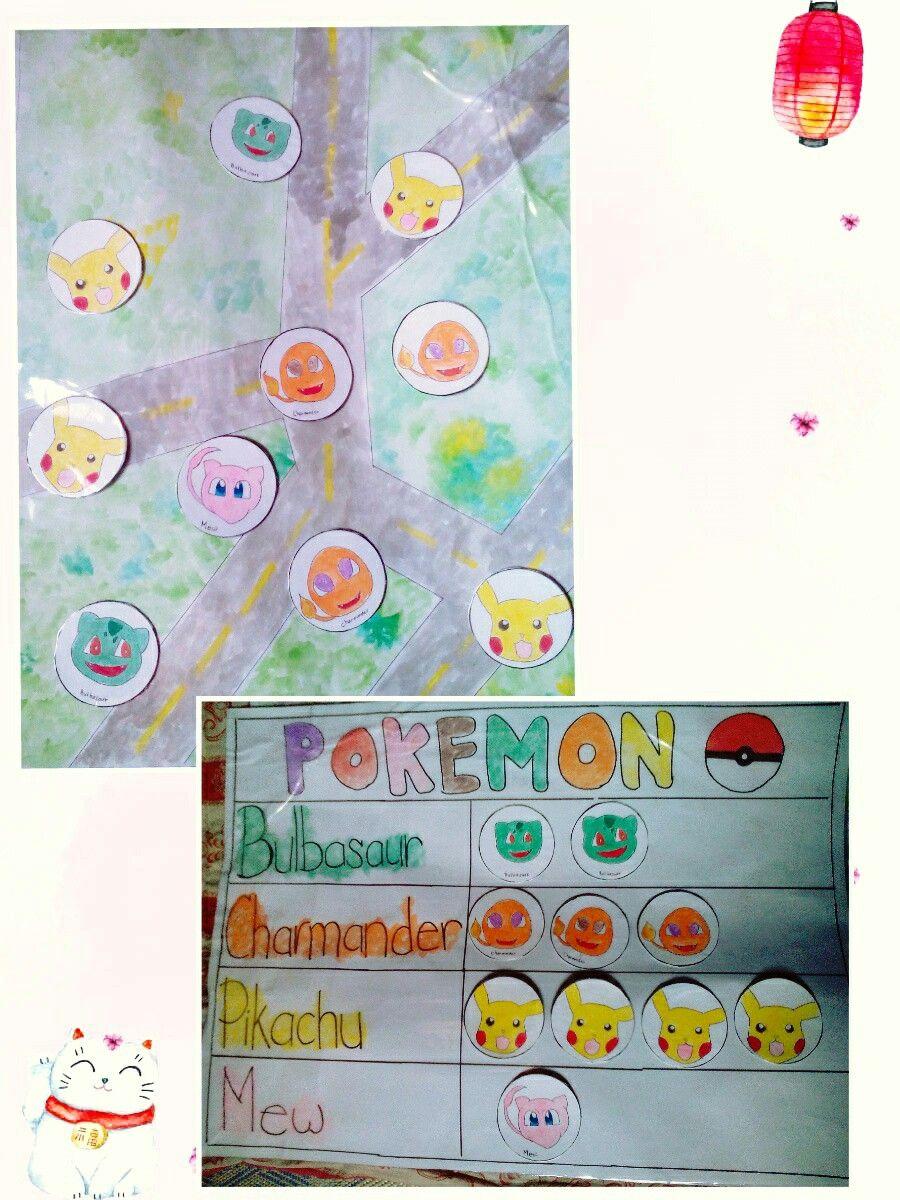 Pokemon Go PICTOGRAPH | education | Pinterest