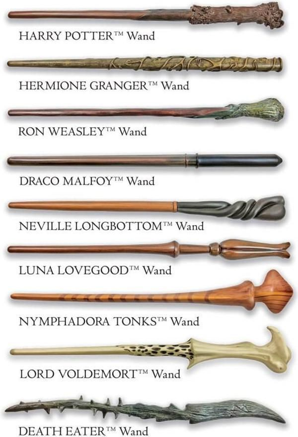 Harry Potter Mystery Wand 1 Box In 2020 Harry Potter
