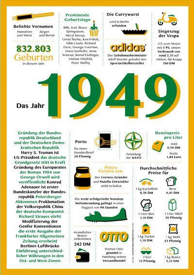 Die Chronik 1949 Erinnert An Die Wichtigsten Ereignisse Und