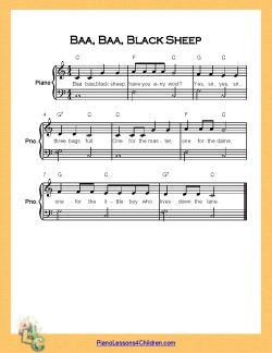 Easy Piano Songs Google Search Easy Piano Songs Abc Songs