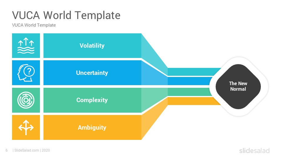 Vuca World Powerpoint Template Diagrams In 2020 With Images