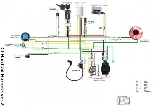 Scooter Ignition Wiring Diagram In 2020 Motorcycle Wiring Pit Bike Bike Engine