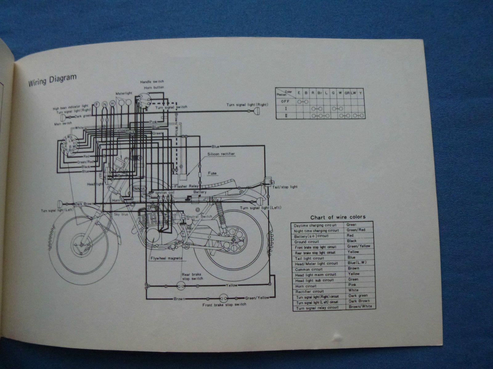 yamaha 175 ct3 enduro owner s manual owners manual and manual yamaha 175 ct3 enduro owner s manual owners manual