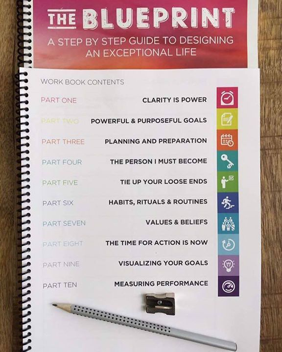 Learn to coach and mentor yourself to success with this amazing all learn to coach and mentor yourself to success with this amazing all in one life changing tool by joe duncan before5am with the blueprint coaching package malvernweather Images