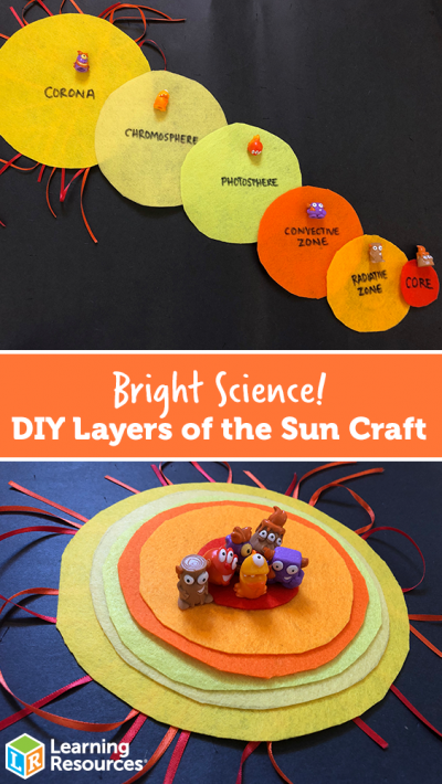 Bright Science! DIY Layers of the Sun Craft Sun crafts