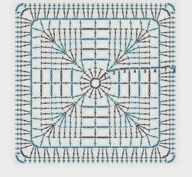Szydełkomania: Elemente der Häkeln | motifs crochet | Pinterest ...
