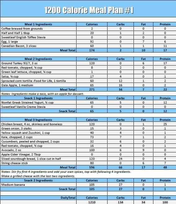 Venus Factor Diet Reviews Improve Your Health Calorie Meal Plan 1200 Calorie Meal Plan 1200 Calories