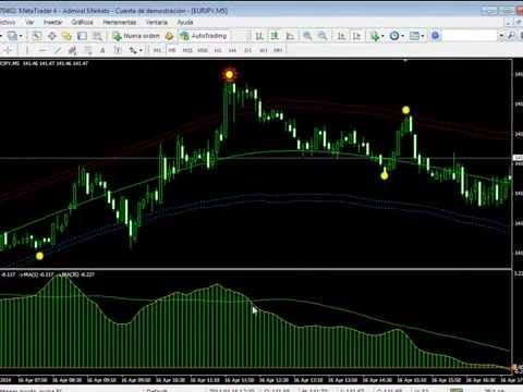 Binary options trading signals 2018 ford