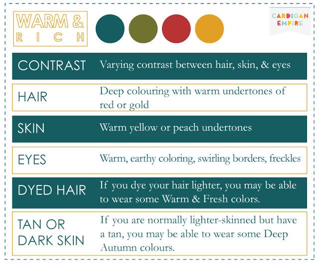 Color Analysis 3 Degrees Of Warm Rich Color Analysis Deep
