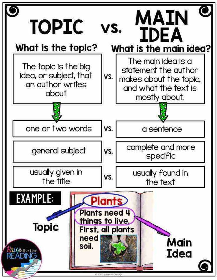 89 Main Idea And Supporting Details Supporting Details Main Idea Reading Main Idea