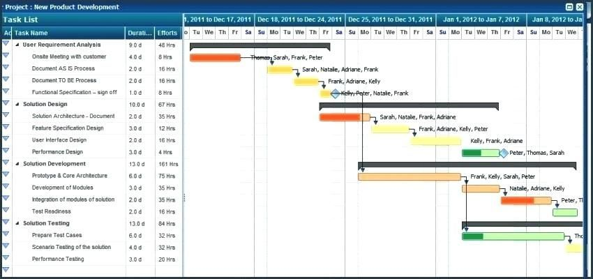 25 Software Project Planning Template Software Release Plan
