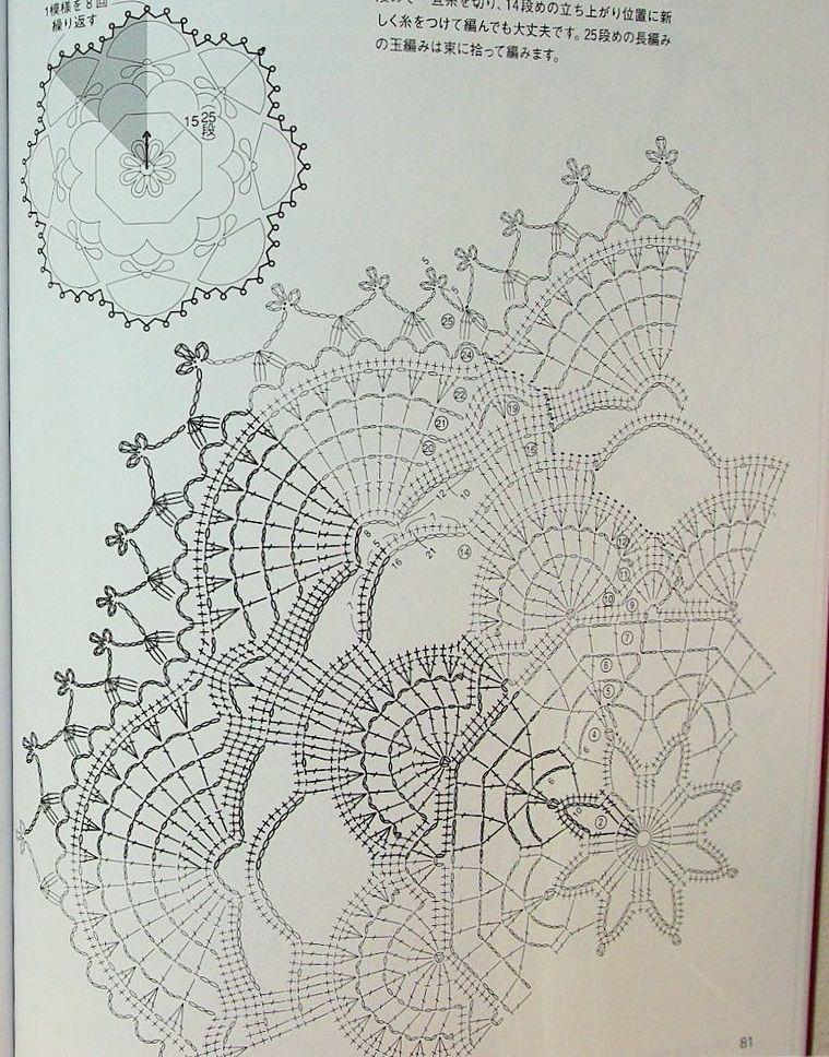 imgbox - fast, simple image host | Crochet Love It ...