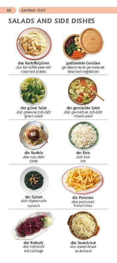 Dishes in German