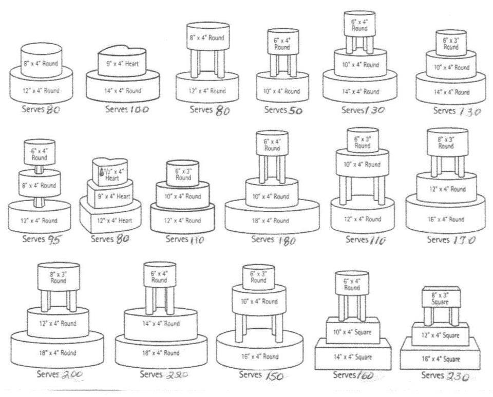cake sizes Wedding cake serving chart, Wedding cake