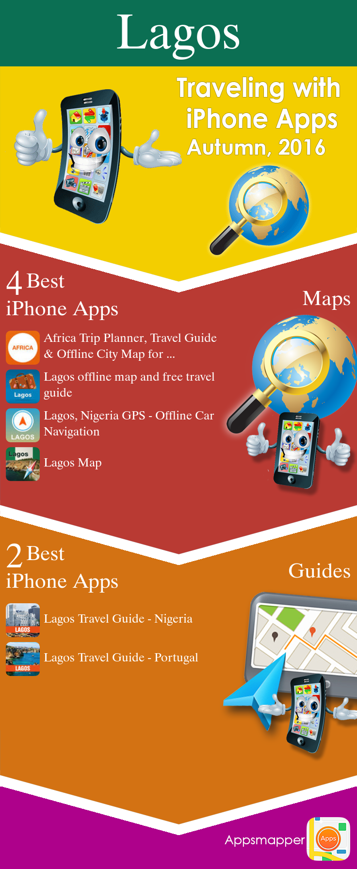 Lagos iPhone apps Travel Guides, Maps, Transportation