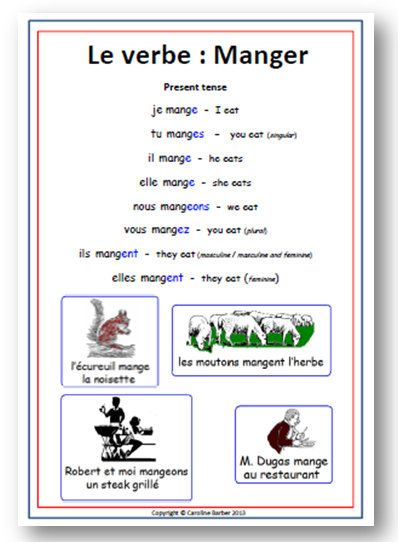Unavailable Listing On Etsy French Language Lessons Learn French French Education