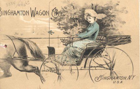 1890 catalogue of fine wagons, buggies, surreys, &c.  Publisher The Binghamton Wagon Co. Published Place Binghamton, NY. The Long Island Museum.