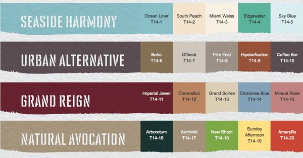 Color Trends 2014 Interiors | Behr Color Trends for 2014
