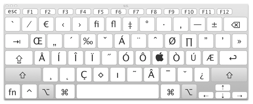 Pin by cr allen on Keyboard Shortcuts Mac OS | Mac keyboard