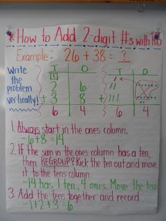 addition with regrouping anchor chart | Math classroom ...