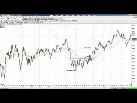 22nd July Market Analysis Video - http://getthetrafficnow.com/market-research/22nd-july-market-analysis-video/
